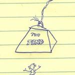 Peanut Butter Cups of Procrastination